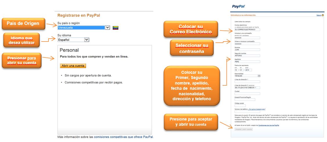 proceso de pago del flete con paypal desde venezuela